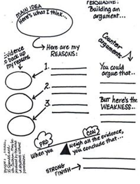 Persuasive essay at middle school Persuasive Essay